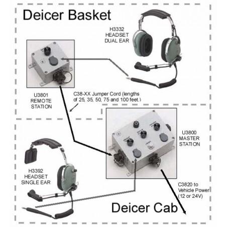 David Clark C38-XX Jumper Cord