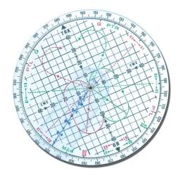 Pooleys IPC-1 Circular...