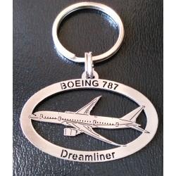 Breloc Boeing 787...