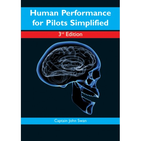 Human Performance for...